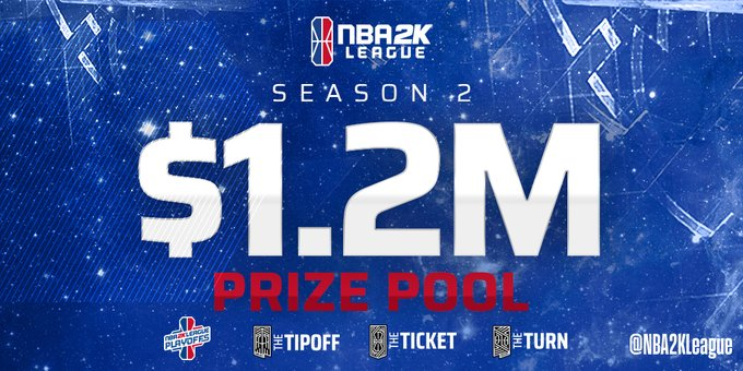 9b3262256396 NBA 2K League Unveils  1.2 Million Prize Pool for Season Two