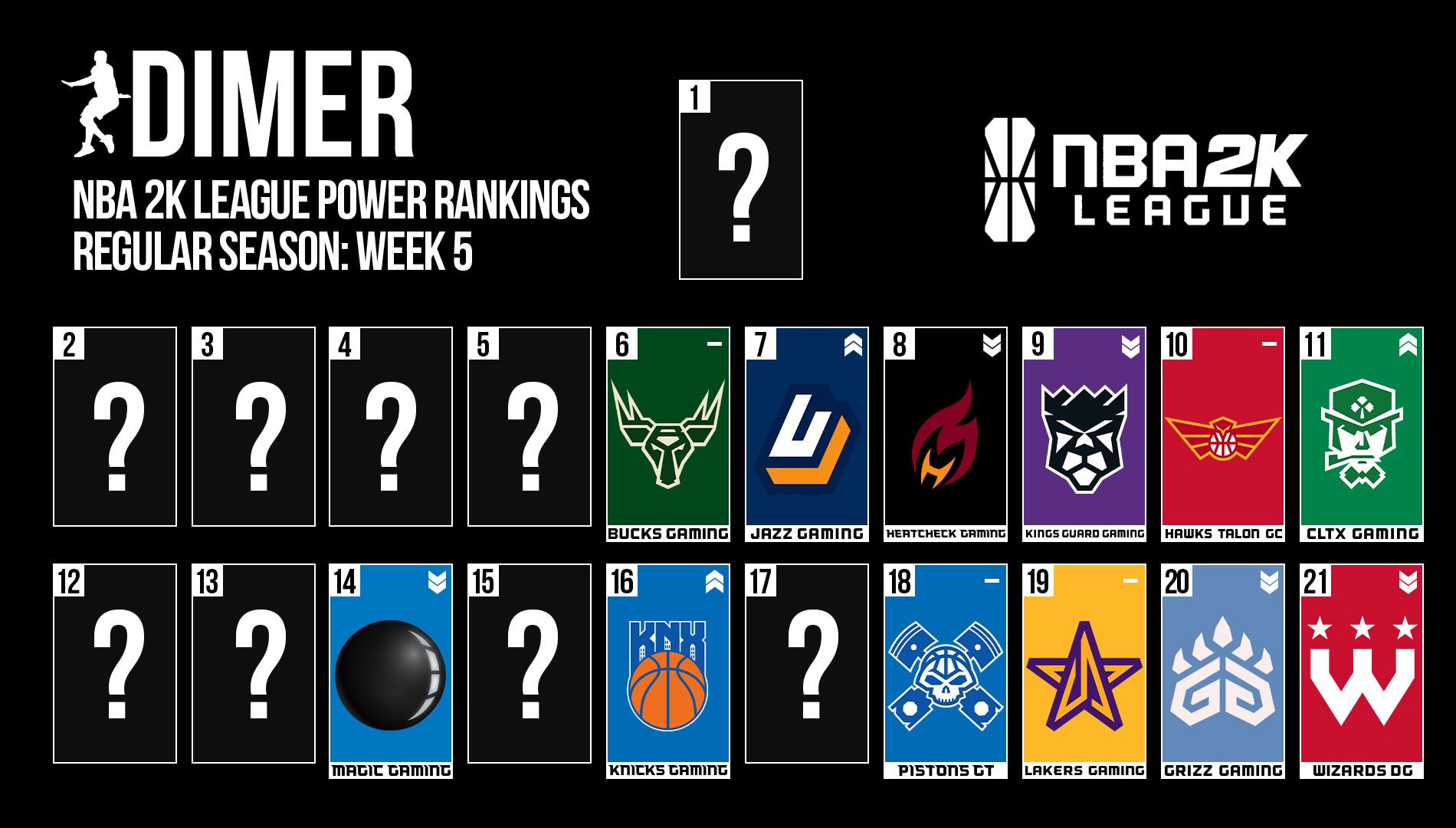 DIMER Power Rankings: Season Two, Week Five | DIMER